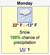 January 12 2009 Forecast
