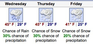 Late March Forecast